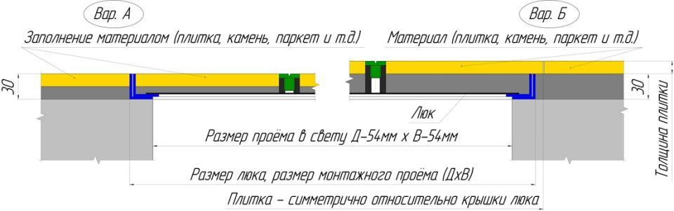Плитка, ламинат укладывается либо в крышку (внутренняя часть) или сверху