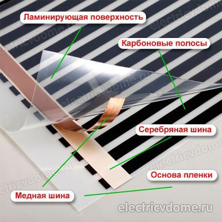 устройство инфракрасной пленки