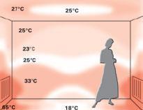 температура в комнате без обогрева пола