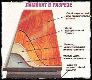 ламинат свойства