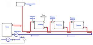 Однотрубная система подключения теплого пола
