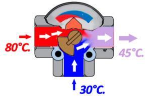 термостатический клапан для теплого пола в среднем положении