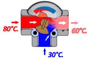 предохранительный клапан теплого пола приоткрыт