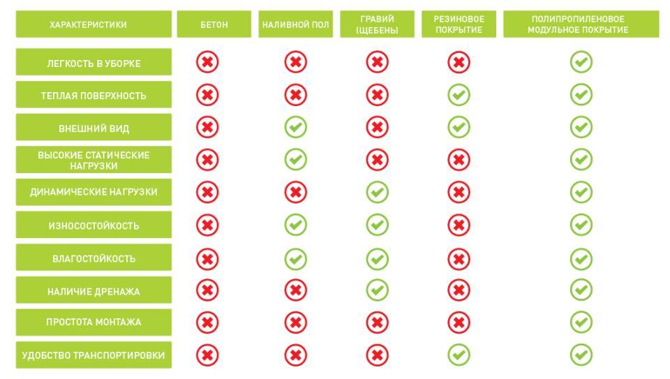 Критерии выбора напольных уличных покрытий