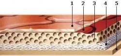 Структура вспененного линолеума ПВХ