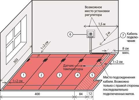 где можно установить терморегулятор