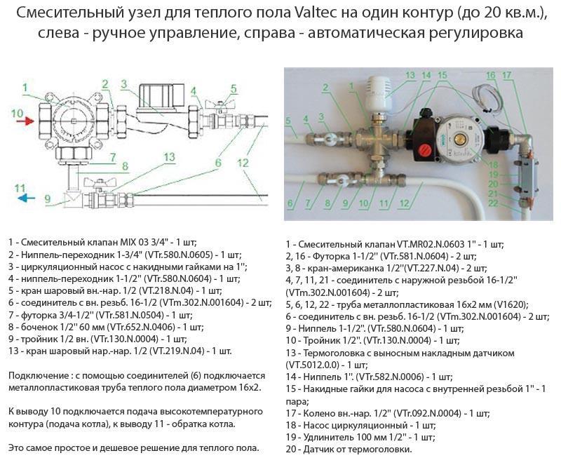 Фото: Схема коллекторного узла для водяного теплого пола на 1 контур