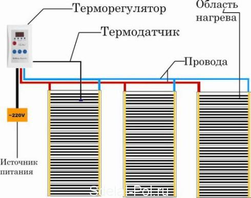 Схема подключения нагревательных элементов