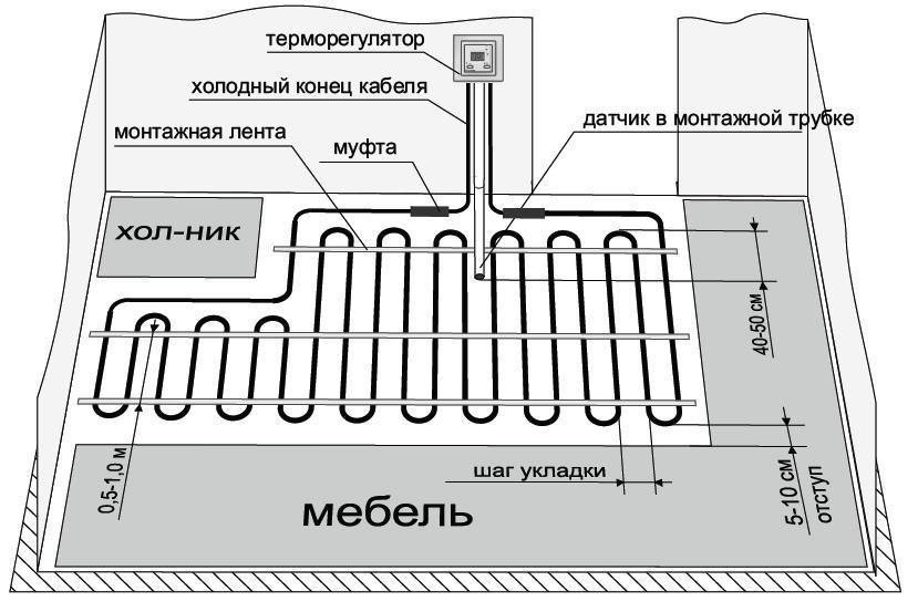 Как разместить электрические кабеля