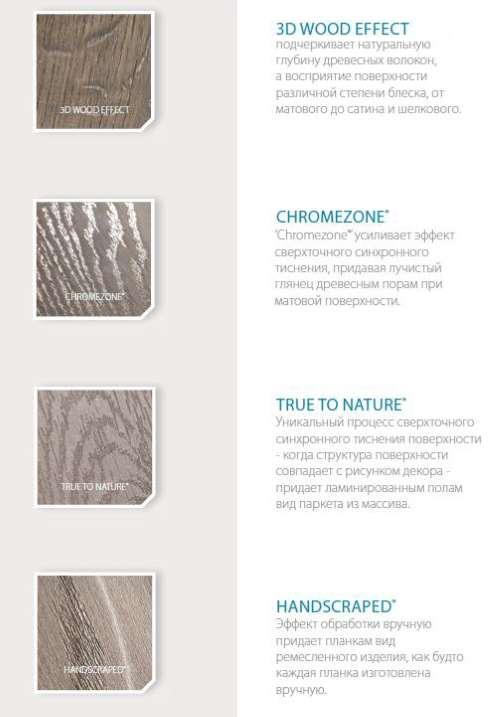 Технологии обработки поверхности ламината от Balterio
