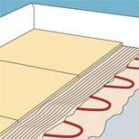 Электрический теплый пол под стяжкой