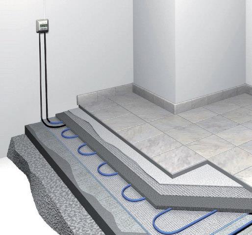 Терморегуляторы и блоки регулировки нагрева