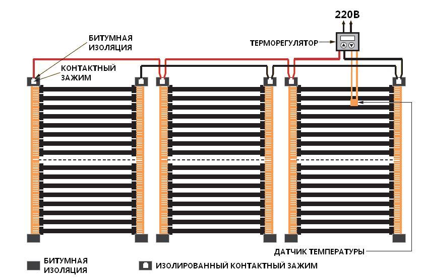 Теплый электрический пол схема теплого пола
