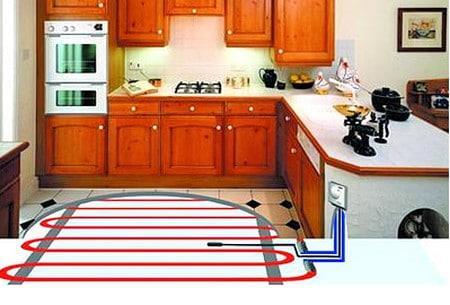отопление на кухне