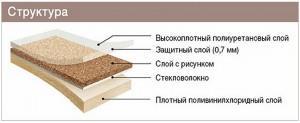 Структура коммерческого линолеума