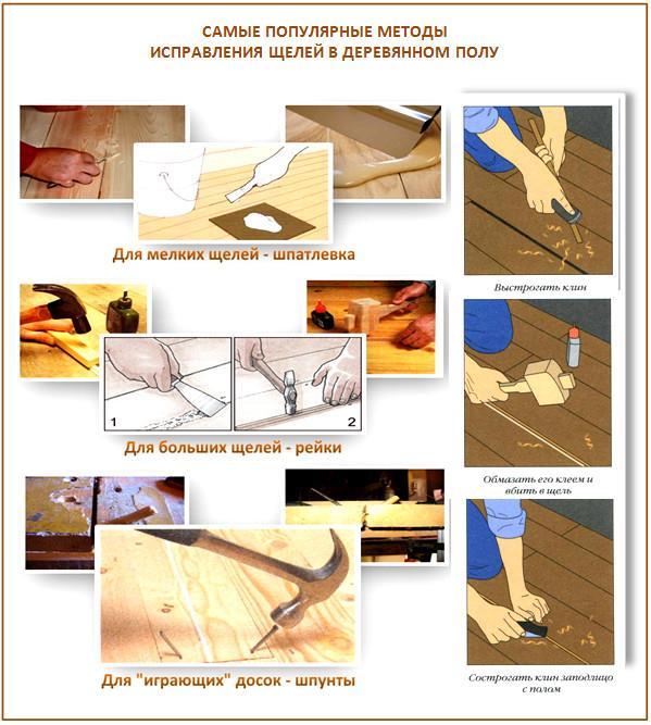 Методы как заделать щели в полу