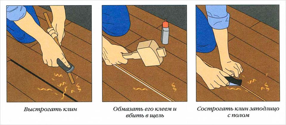 Заделка щелей деревянного пола рейками