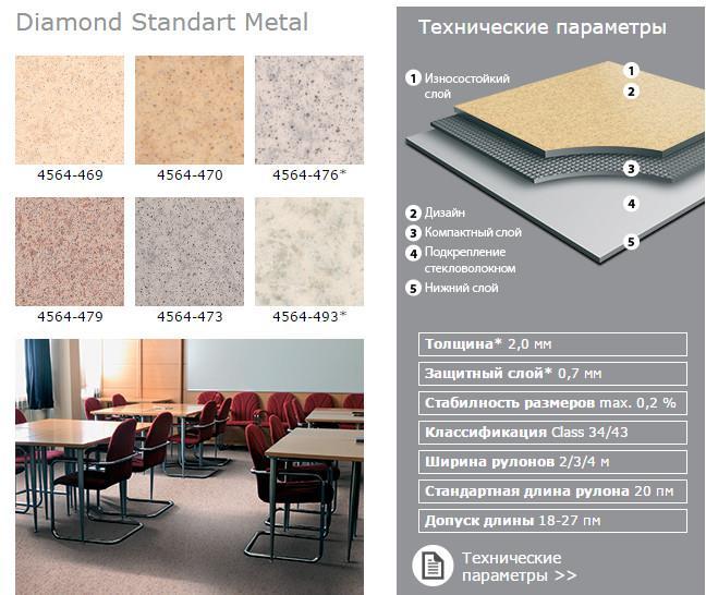 Коллекция линолеума Garbo Diamond Standart Metal