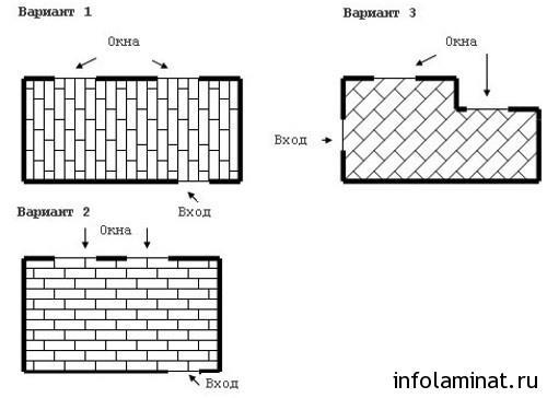 Сколько квадратных метров в пачке ламината