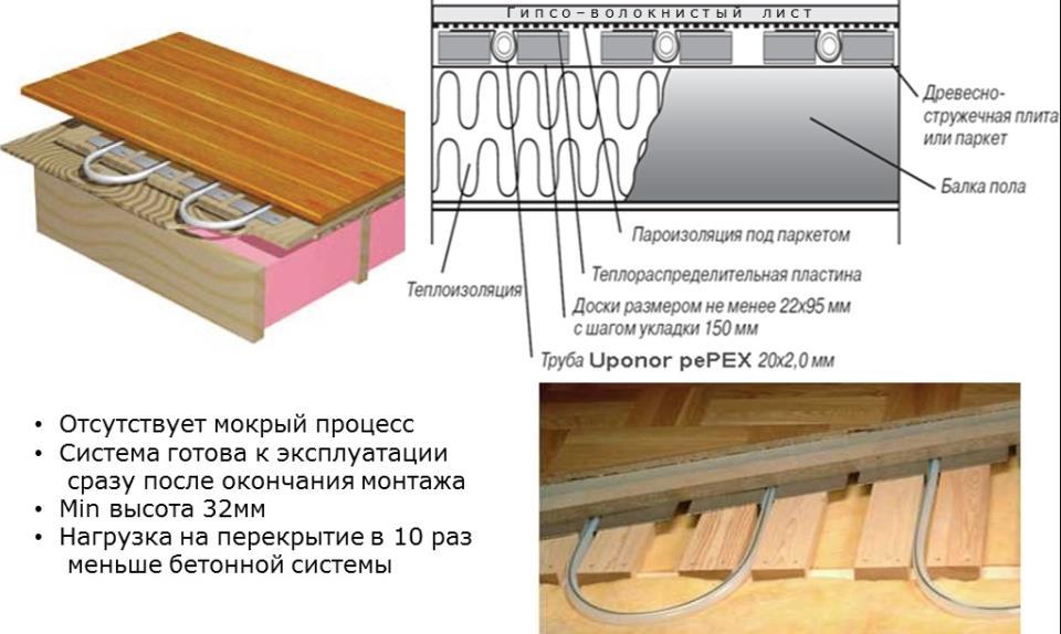 модльная деревянная технология