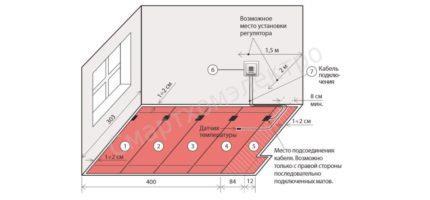 Расположение терморегулятора