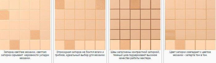 как выбрать цвет затирки