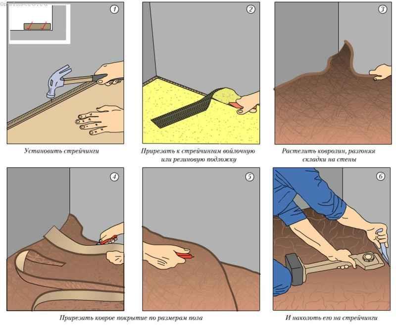 Крепление коврового покрытия на стрейчинги