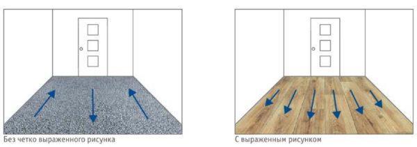 Направление укладки линолеума