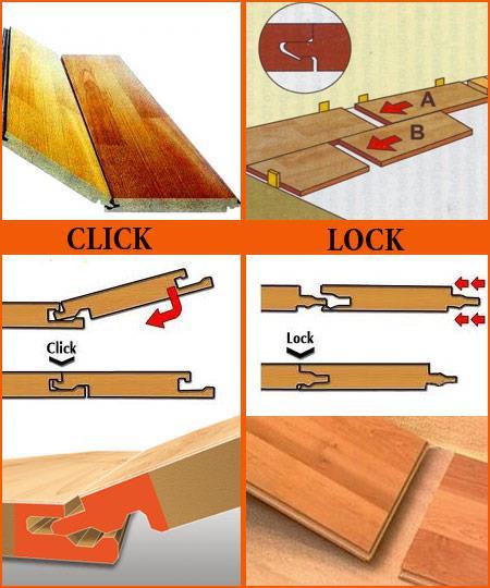 lock-замки и Click-замки