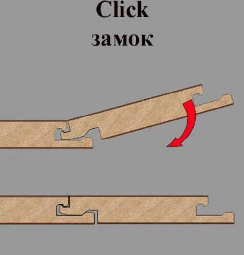 Система Click