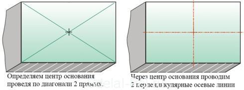 Разметка пола для традиционной и диагональной укладки