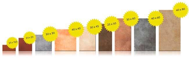 Стандартные размеры керамической плитки - Укладка, облицовка в СПб