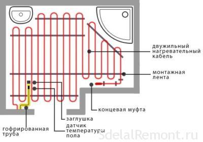 Плитка на теплый пол в ванной