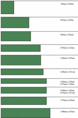 Виды размеров ламината