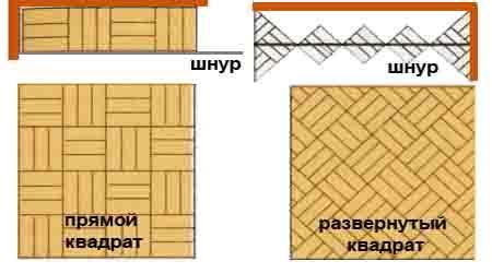 укладка паркета прямым и развернутым квадратом