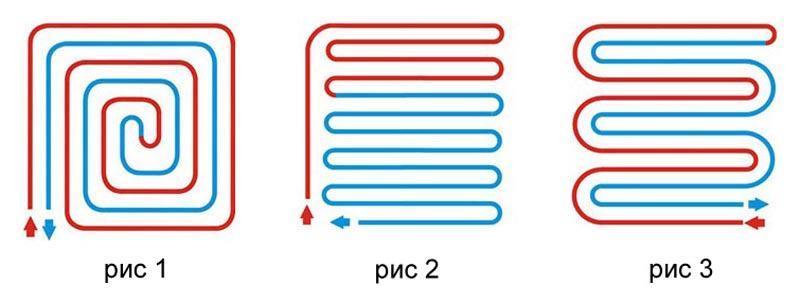 Фото: Схема укладки нагревательных элементов по спирали и змейкой