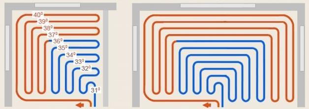 Схема укладки труб теплого пола для усиленного обогрева наружных стен