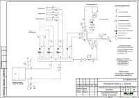 Проект котельной, разработанный компанией Инженерные Инновации