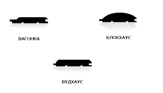 Профили разных видов вагонки