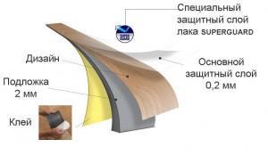 Структура плиток ПВХ