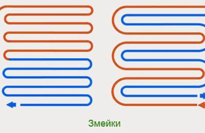 Особенности типа - Змейка