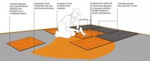 Как монтировать паркет на деревянный пол