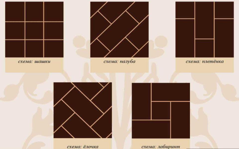 вариант укладки пола плиткой по диагонали поэтапно