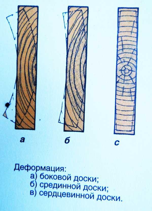 деформация деревянных досок