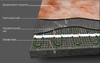 Устройство резистивного электрического теплого пола из матов