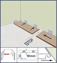 Укладка ламината своими руками, как положить ламинат самому. Инструкция по укладке ламината на деревянный и бетонный пол