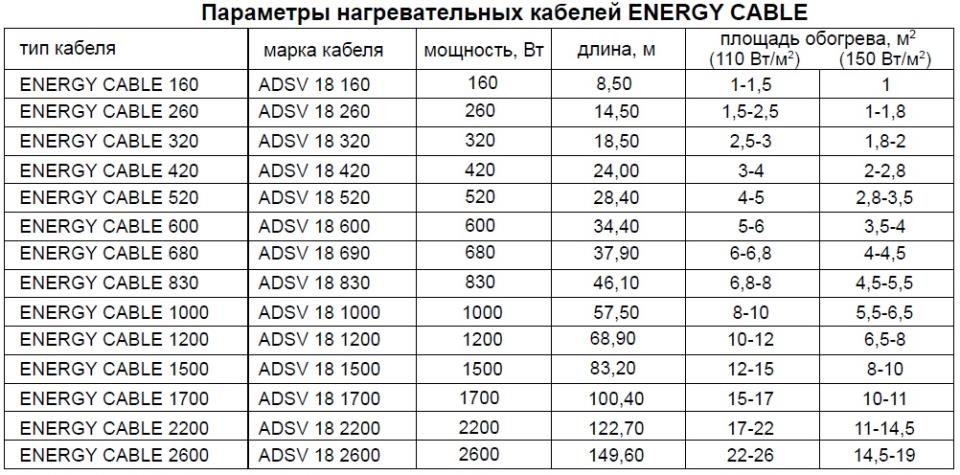 teplyj-pol-energy-5