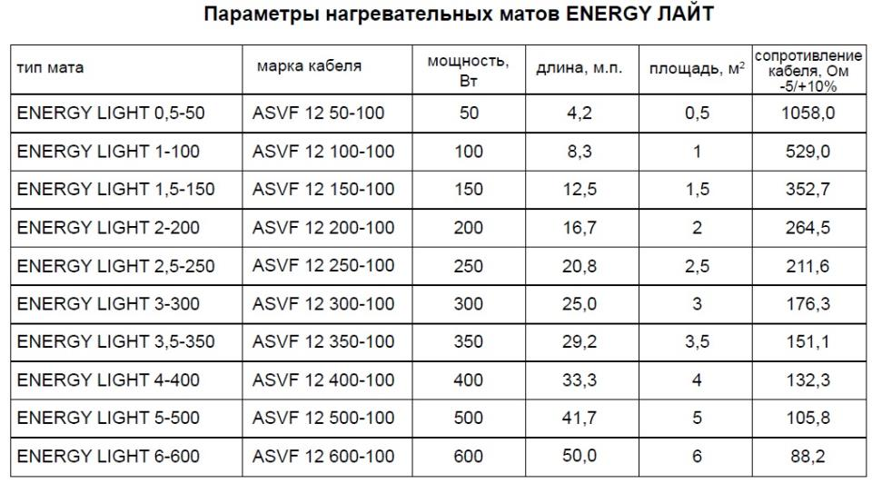 teplyj-pol-energy-3