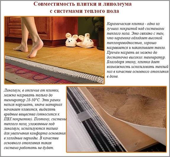 """Совместимость материалов с системой """"Теплый пол"""""""