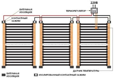 Схема подключения инфракрасных обогревателей